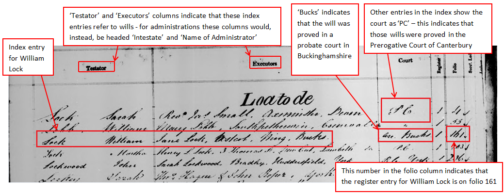 Image of a death duty index entry for William Lock (from series IR 27)