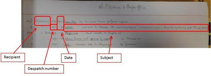 英国Foreign Office and Foreign and Commonwealth Office records from 1782 - 海交史 - 1