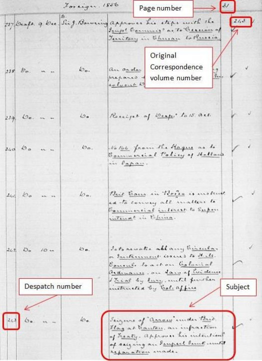 A typical page from a Foreign Office register