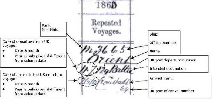 A register entry for a foreign trade voyage, from BT 124.