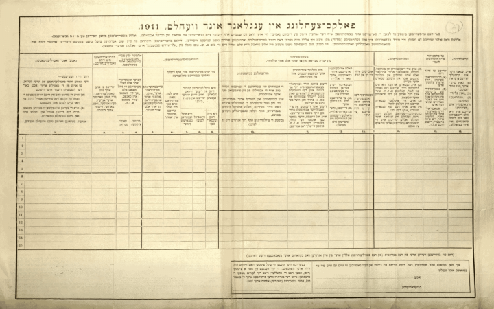 An image of a blank 1911 census household schedule with instructions in Yiddish and empty boxes where the occupants of the household would fill in their details (catalogue reference RG 27/8).
